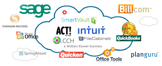 Accounting Hosting Cloud can host all of your business software on cloud servers