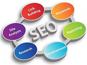 internet marketing accounting firm SEO for accountants CPAs